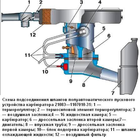 Снятие и установка карбюратора