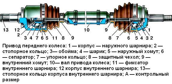 Шрус установка и схема