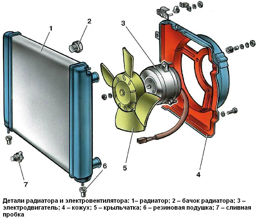 Фото №12 - неисправности системы охлаждения ВАЗ 2110 инжектор