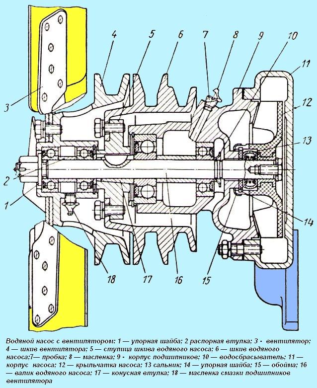 двигателя ЗИЛ-131
