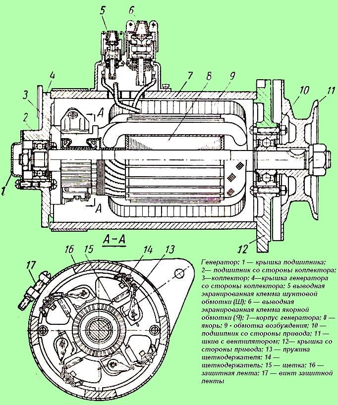 Генератор Г-51 автомобиля ЗИЛ-