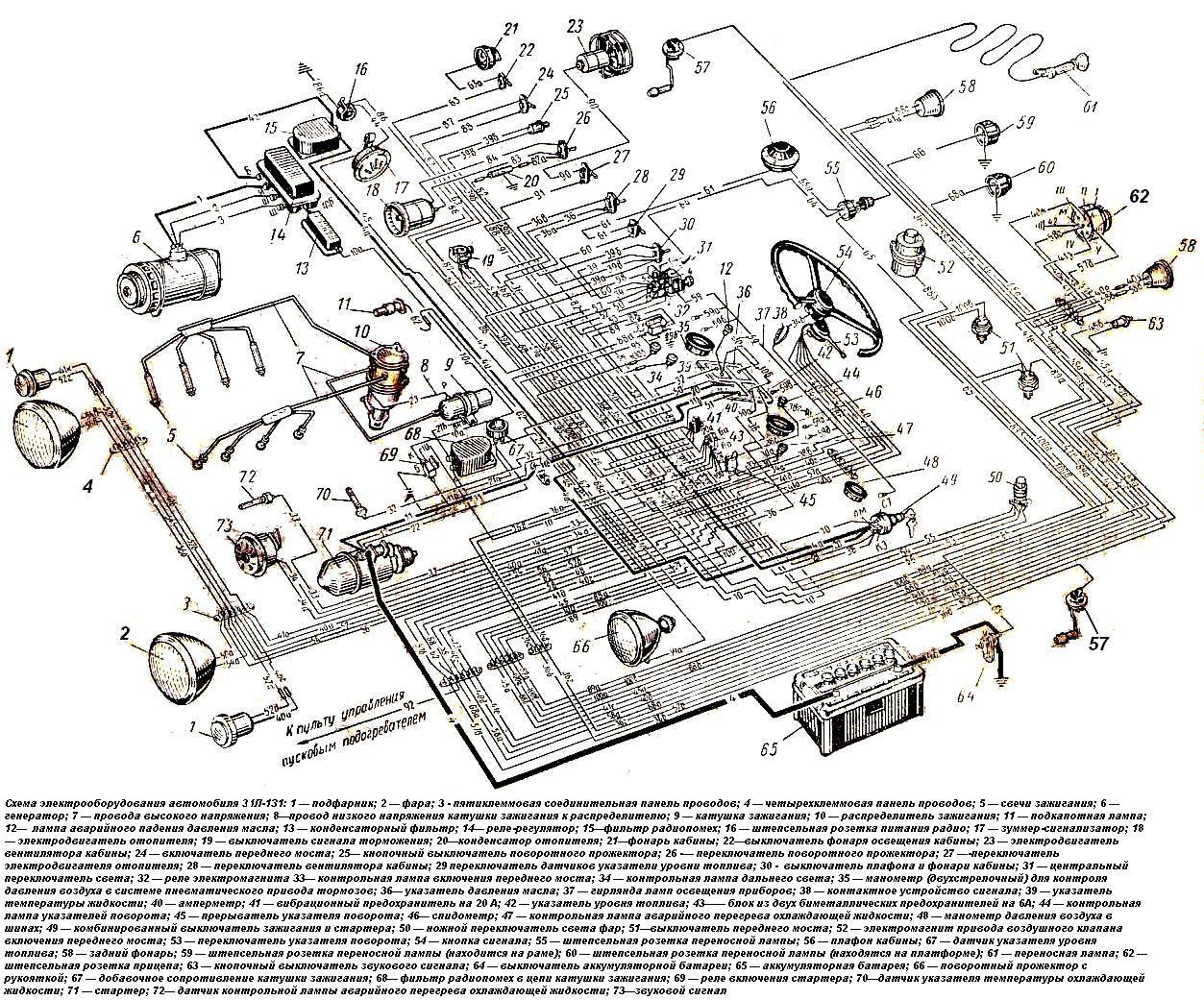 структурная схема системы электроснабжения автомобиля