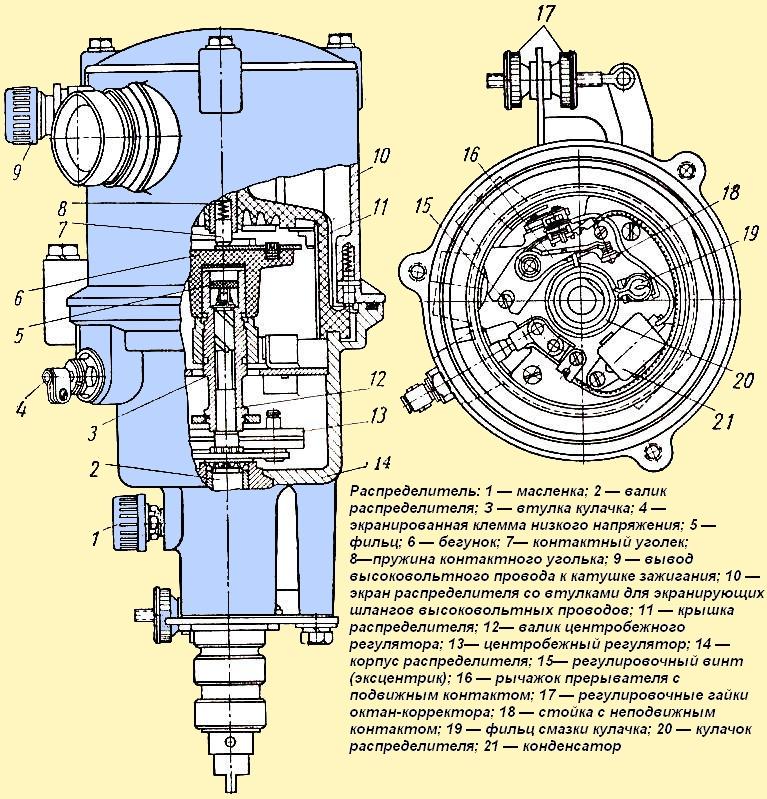 герметизированная система
