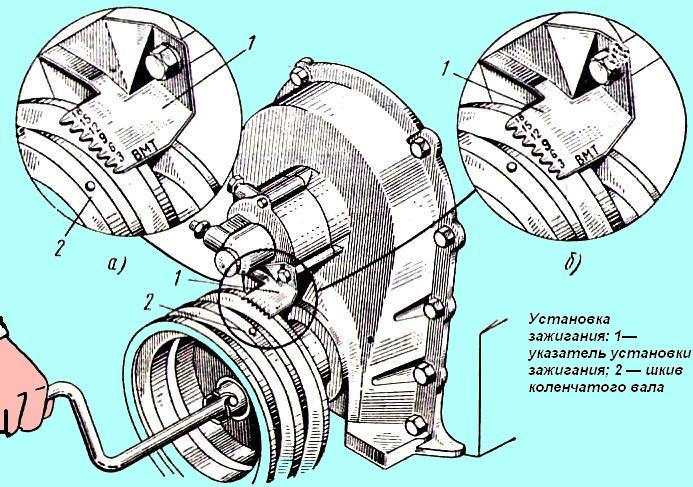 автомобиля ЗИЛ-131