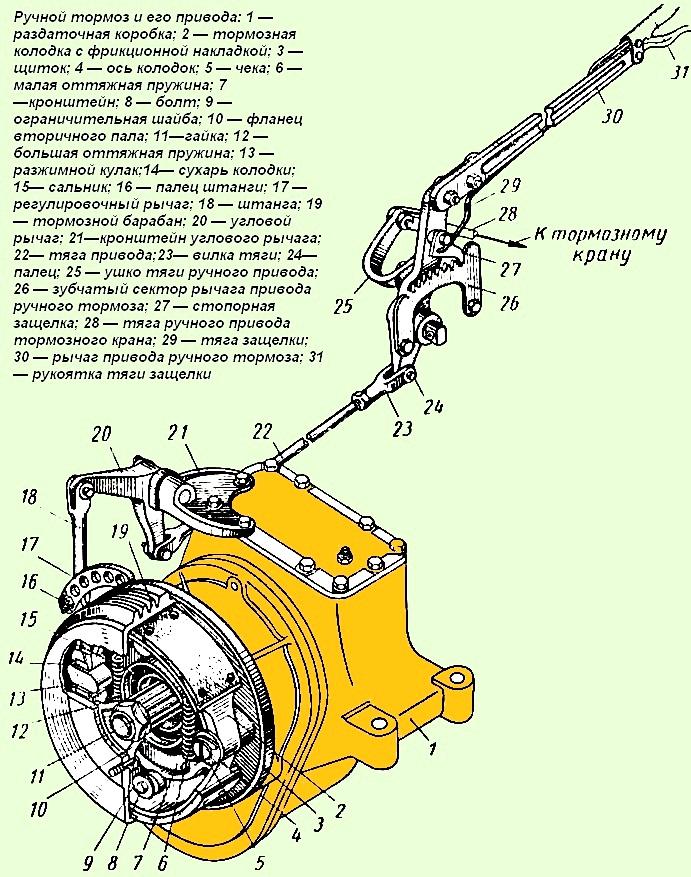 ручного тормоза ЗИЛ-131