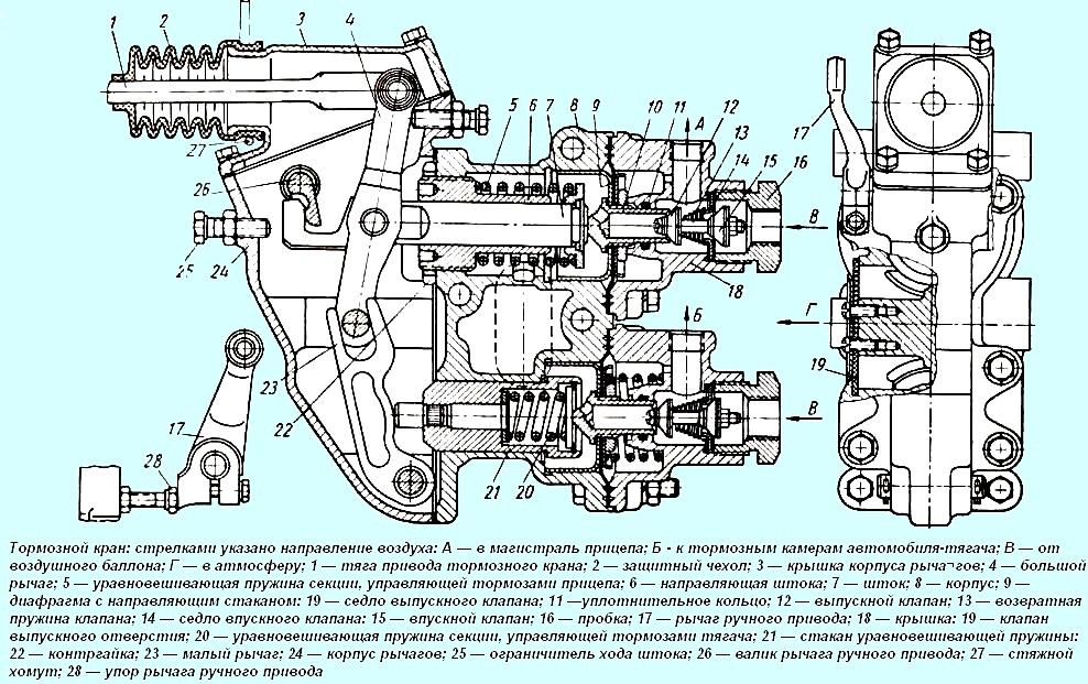 Комбинированный тормозной кран