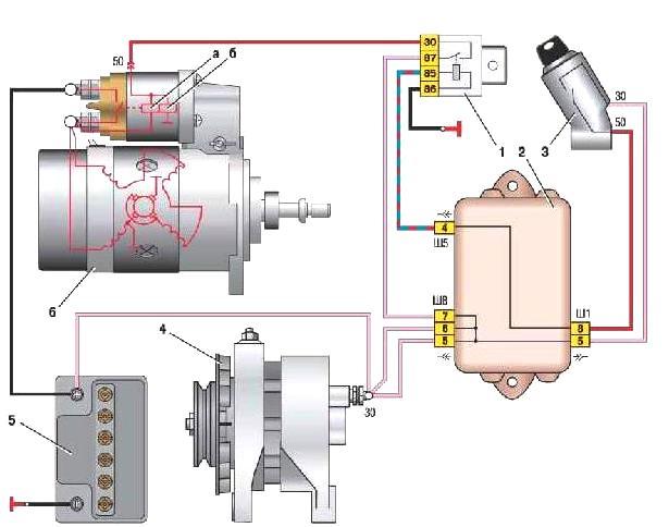Схема соединений стартера:1.