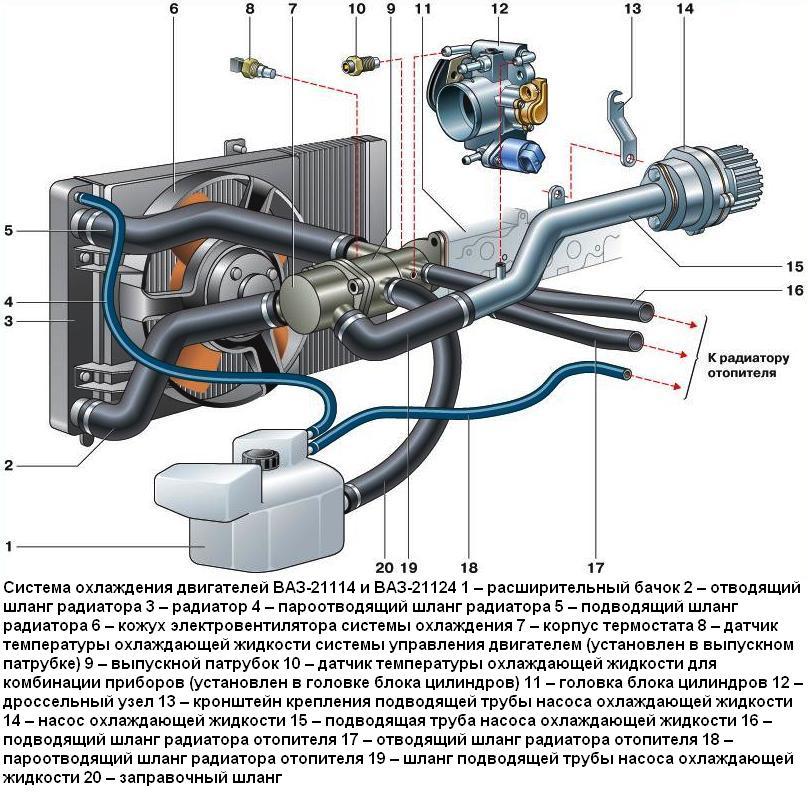 2110 схема контроллера отопителя фото 519