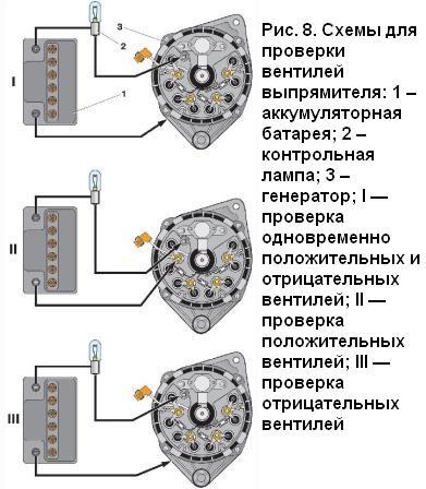 Проверка генератора ваз 2107 своими руками 9