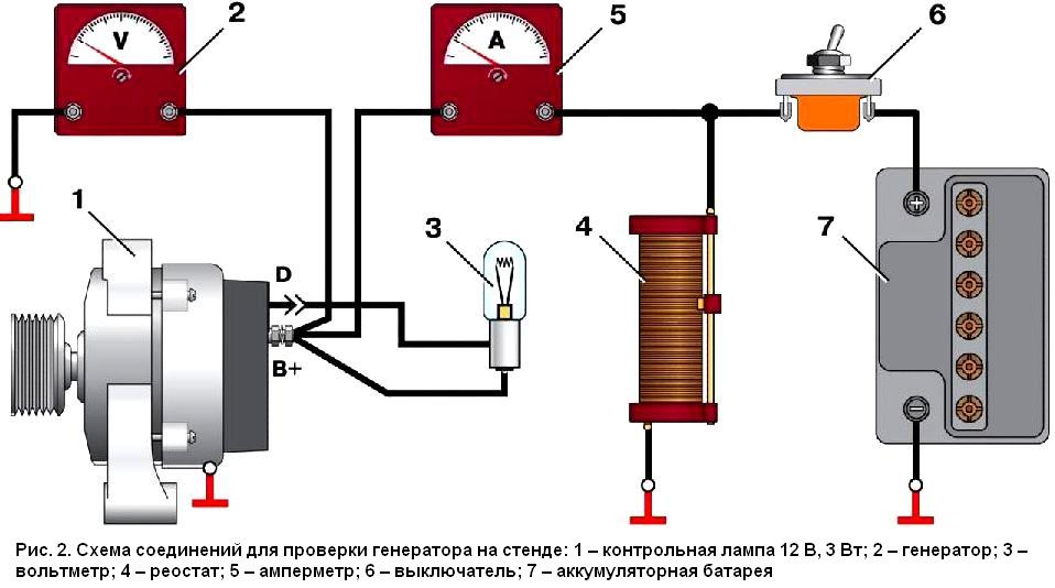 Стенд проверки генератора своими руками видео
