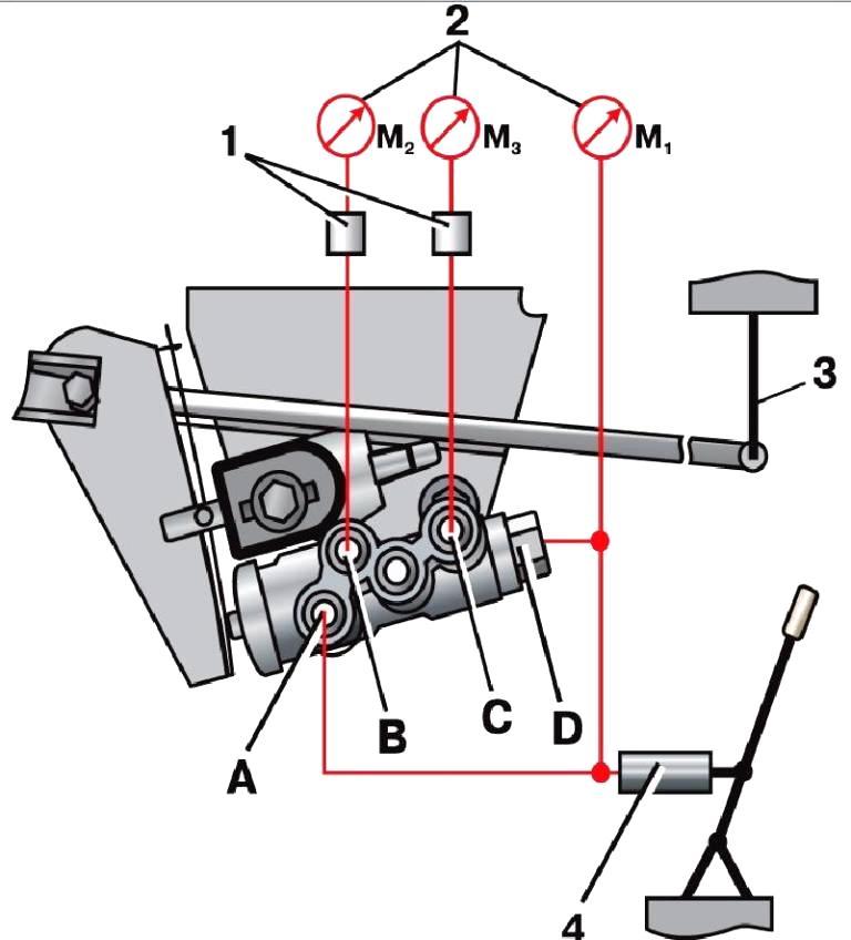 тормозов ВАЗ-2109 Схема