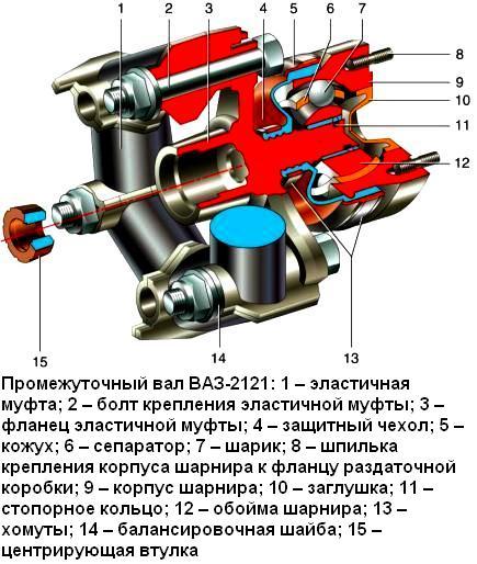 Замена эластичной муфты кардана лансер 10 Ремонт двери мазда 6 gg