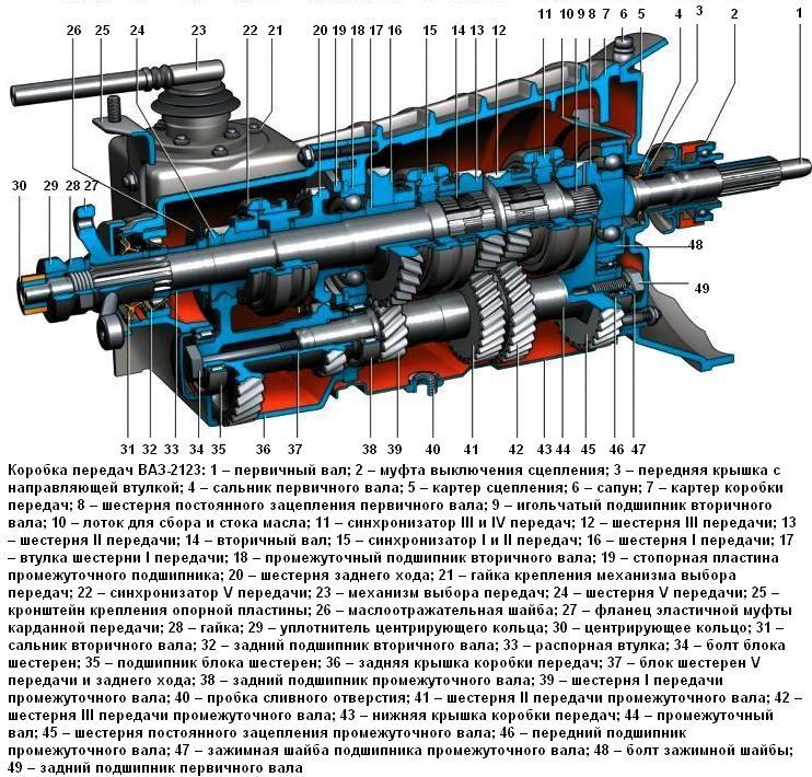 Детали кузова для ВАЗ 2101