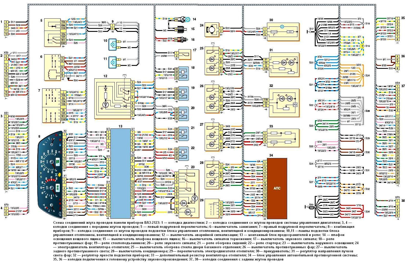 электрическая схема панели приборов нива шевроле 2123