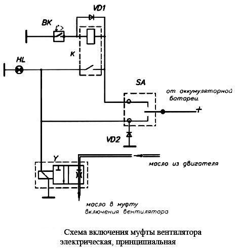 схема включение вентилятора 2107