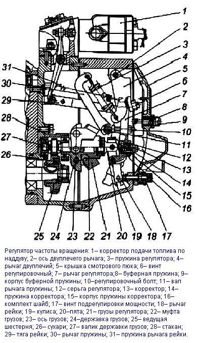 Как добавить топливо на тнвд ямз 238