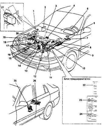 управления двигателем,