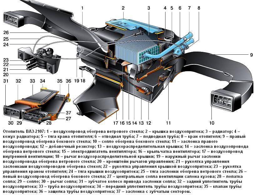 Схема отопителя ода