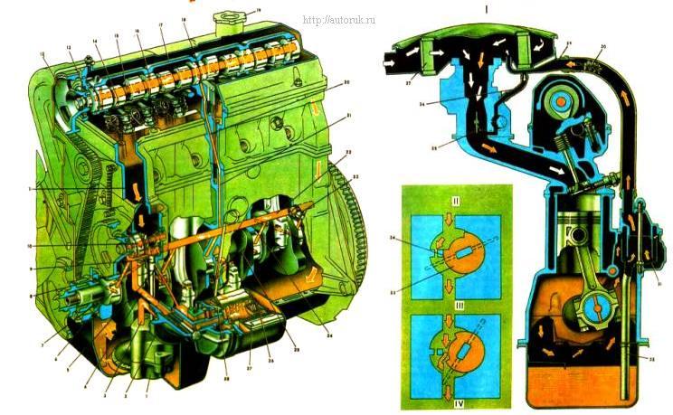 схема системы смазки ВАЗ-2105