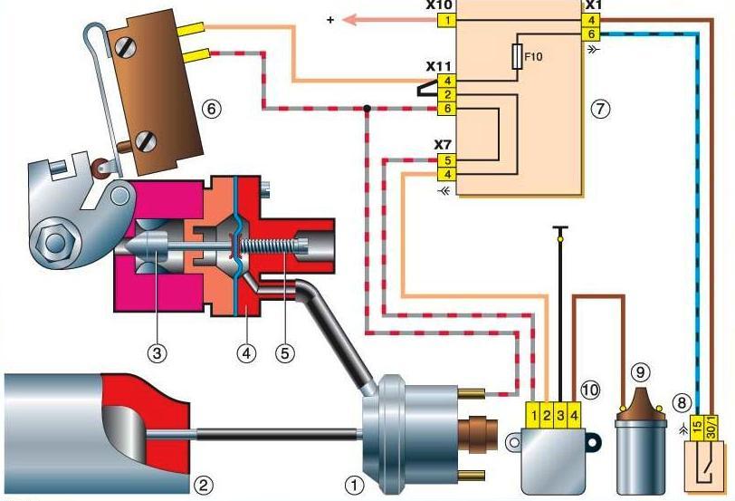 Проверка электропневмоклапана