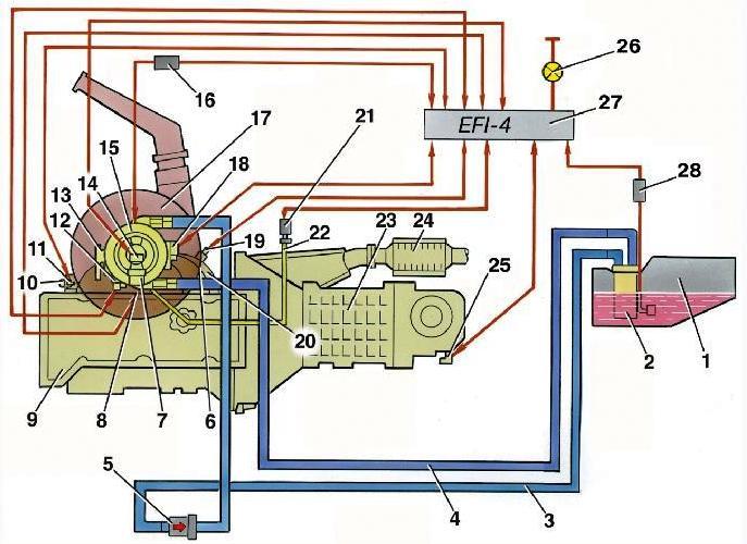 Схема системы впрыска: 1