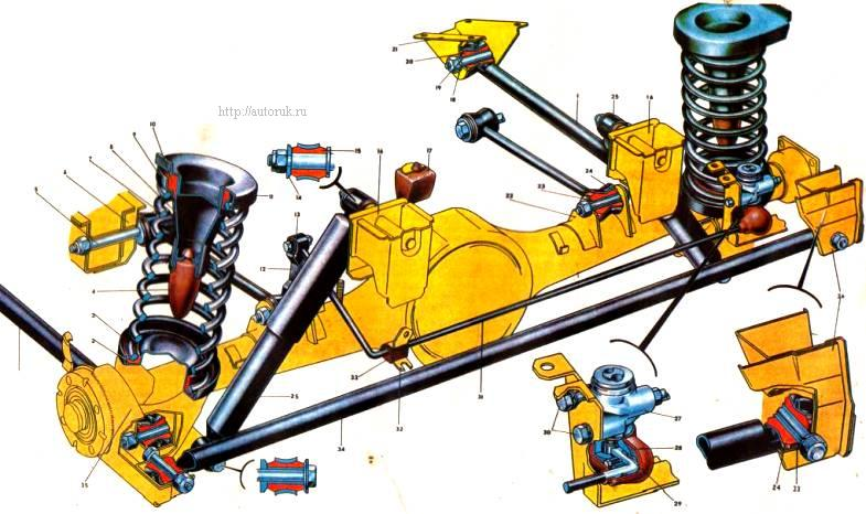 Состав передней подвески ваз 2107