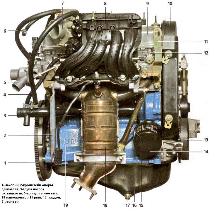 Особенности двигателя ВАЗ –