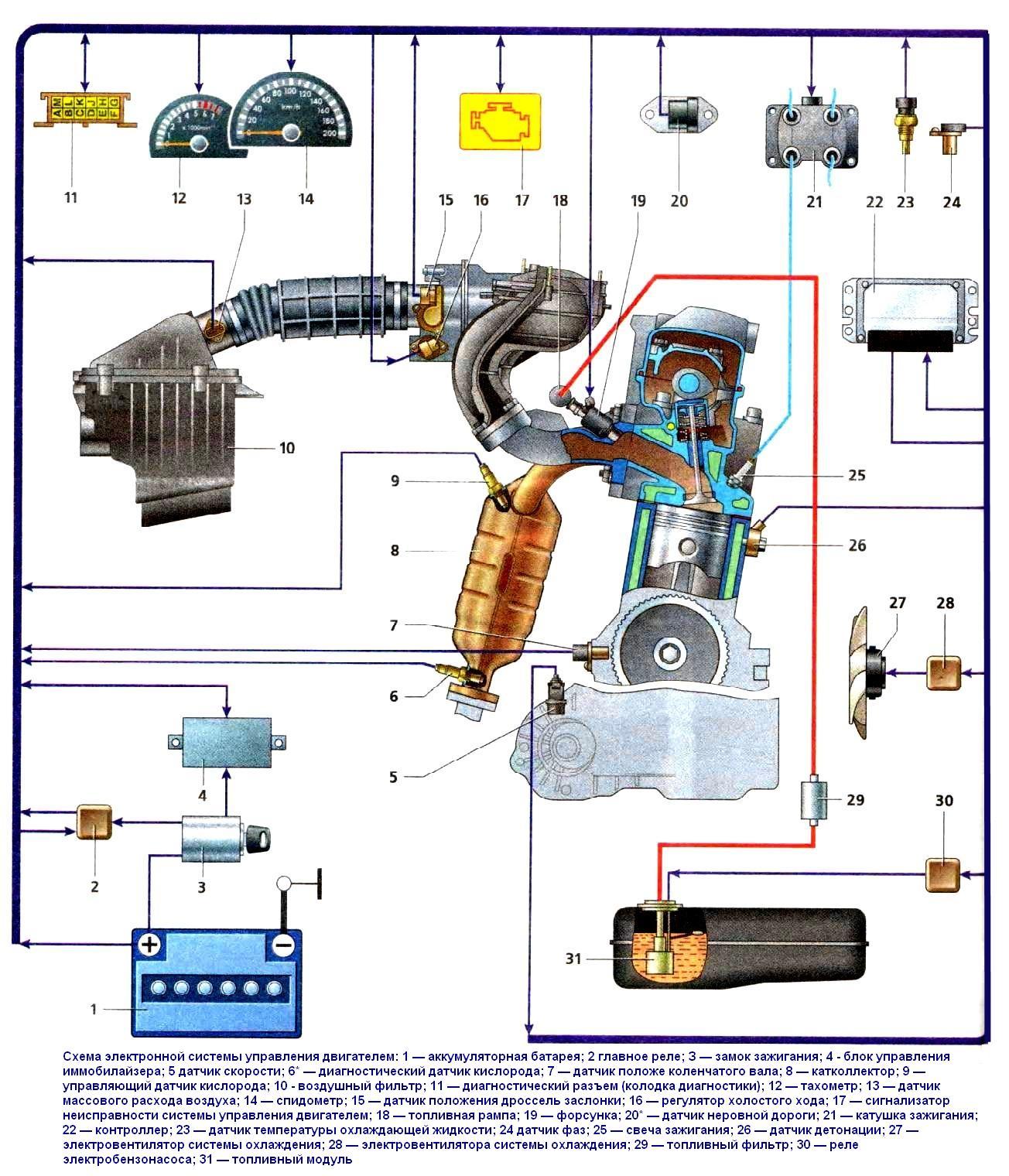 Схема электронной системы управления двигателем фото 539