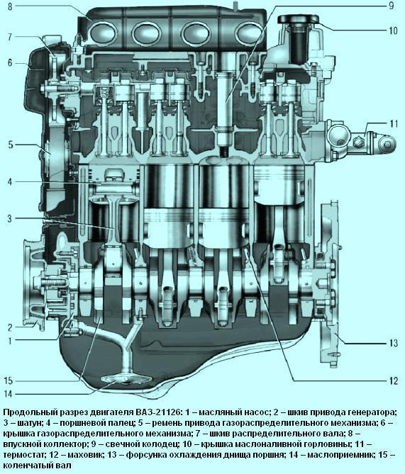Ремонт двигателя ВАЗ-21126
