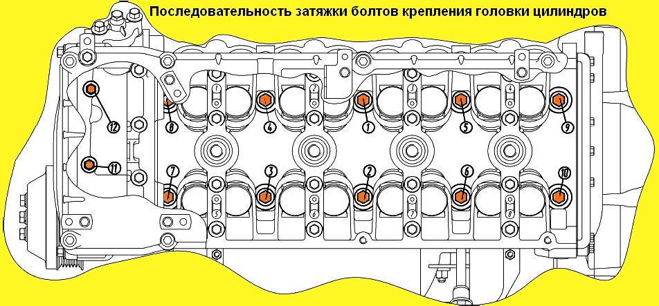 Схема протяжки гбц маз