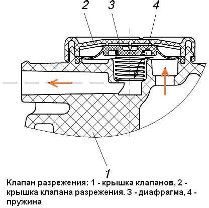 газов двигателя ЗМЗ-40524