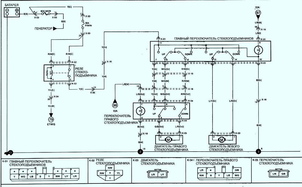 Электрические схемы kia