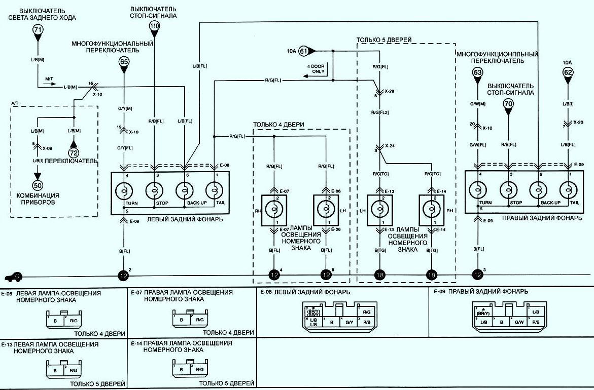 Kia rio схема освещения
