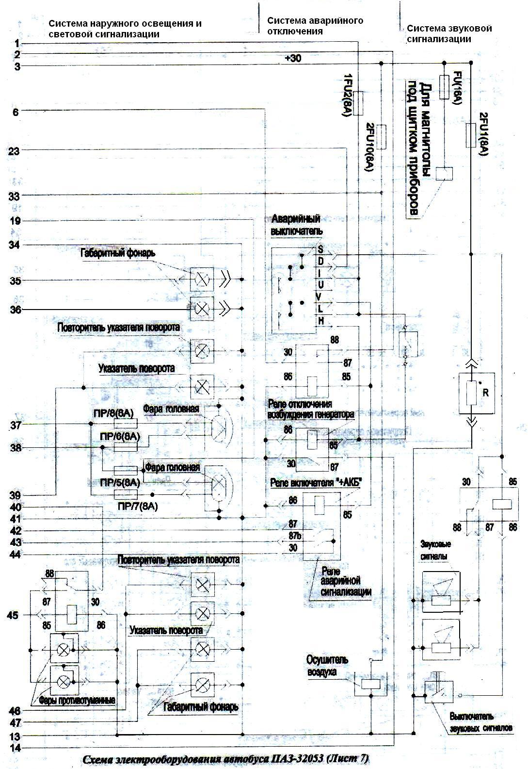 Паз 32053 характеристики схема