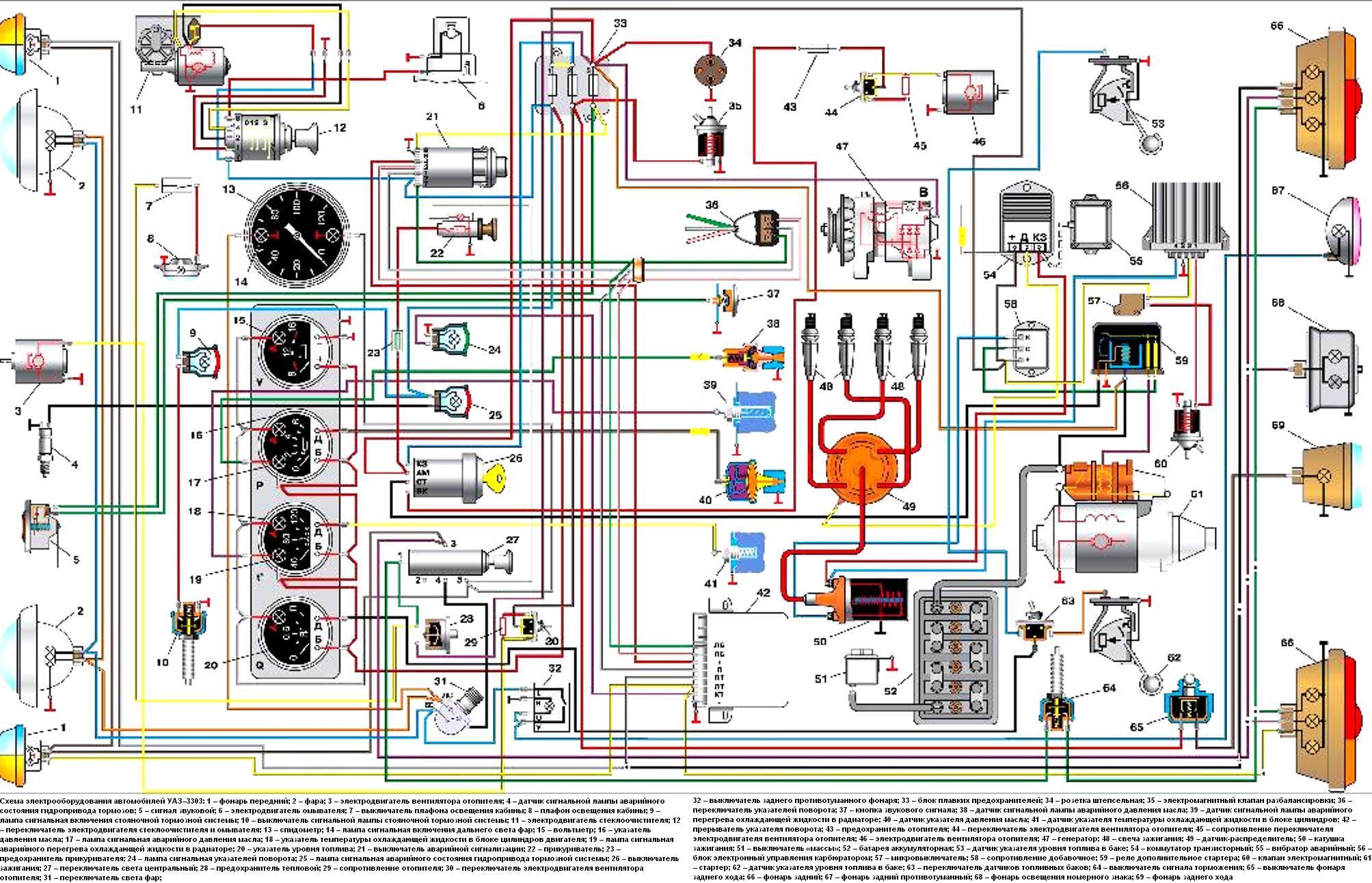 Схемы проводки на авто