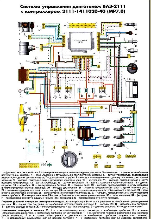 Схема проводов ваз 2111