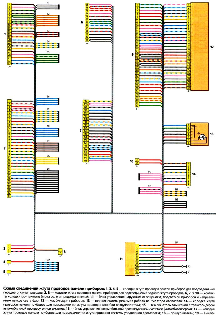 панели приборов №1 Схема