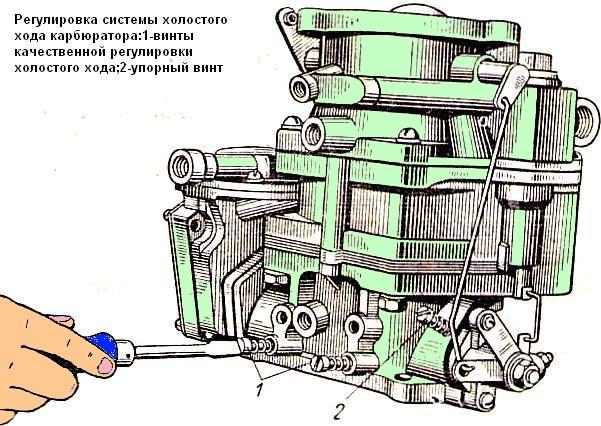 Ремонт карбюратора к-131 своими руками
