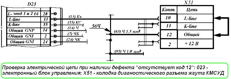 проводов по схеме (рис 3)