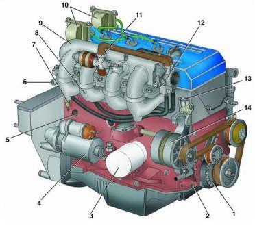 Особенности двигателя ЗМЗ-406