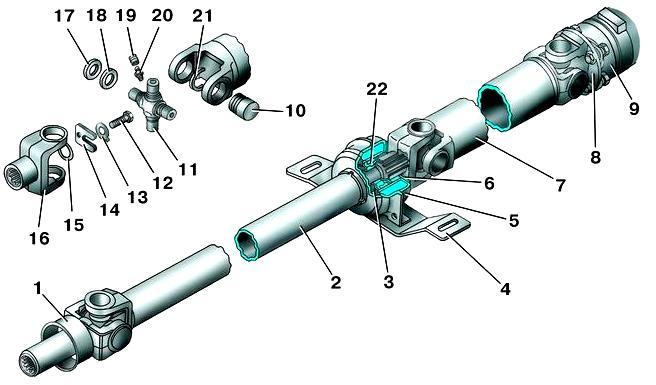 5 – промежуточный карданный