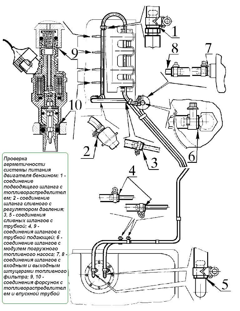 Электрическая схема на топливный насос инжектор6
