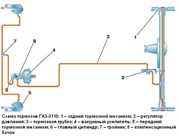 Приложение Схема электрооборудования автомобиля ГАЗ