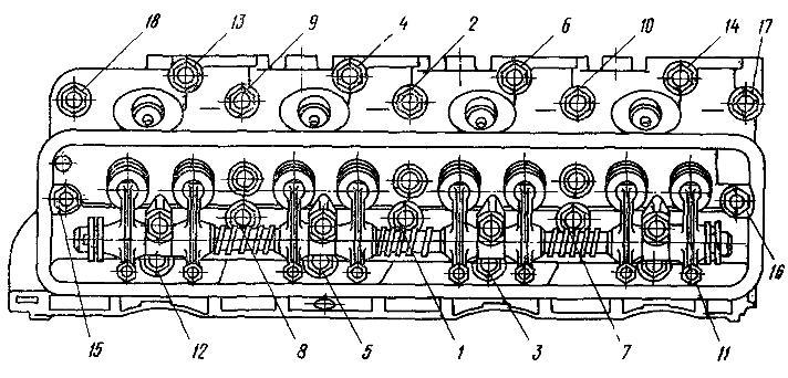 Схема затяжка головок цилиндров газ 53