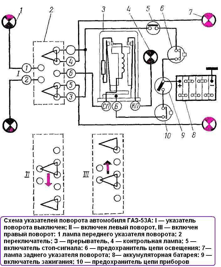 Схема указателей поворота