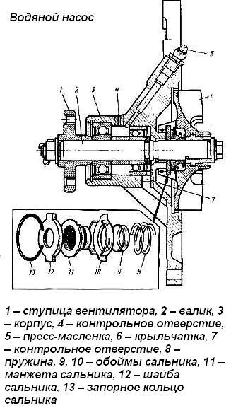 Водяной насос двигателя ГАЗ-53