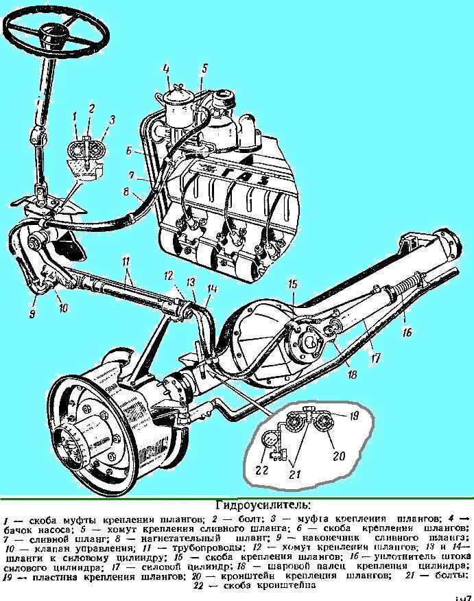 Гидроусилитель руля ГАЗ-66