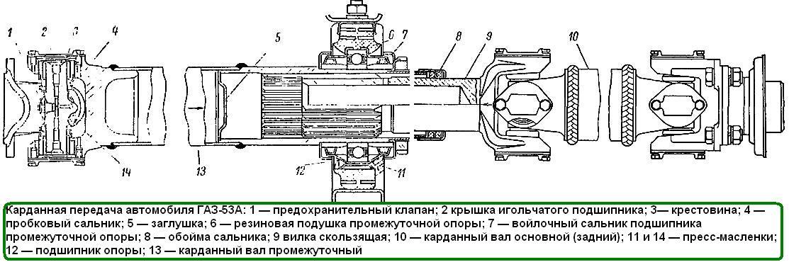 1) автомобиля ГАЗ-53А