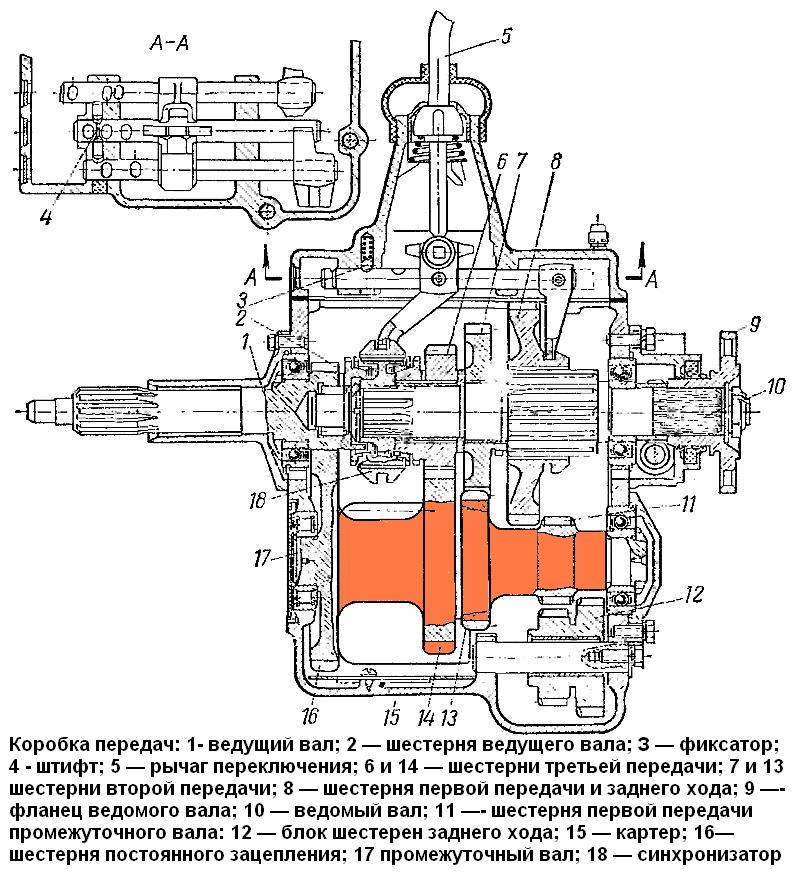 замена главного тормозного цилиндра тойота карина