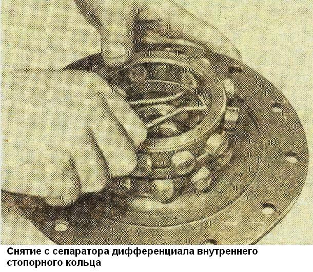 Разъединить чашку и сепаратор
